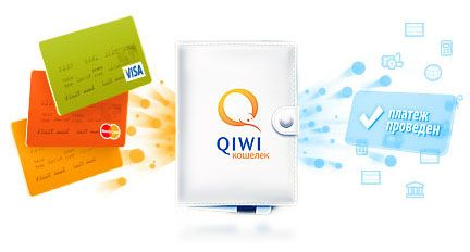 Как вывести деньги с QIWI кошелька на карту Сбербанка без комиссии