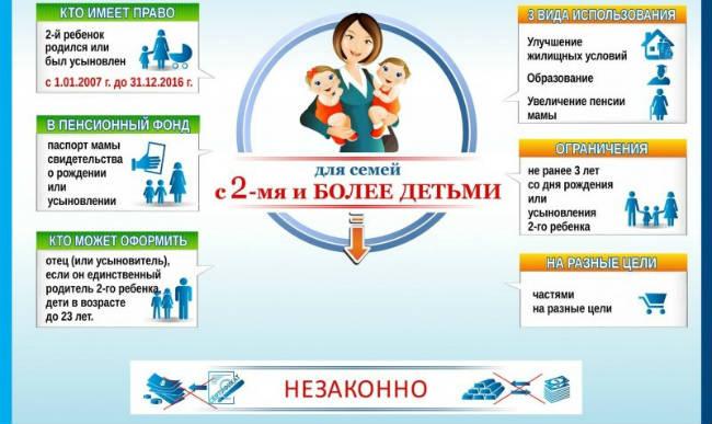 Условия получения материнского капитала