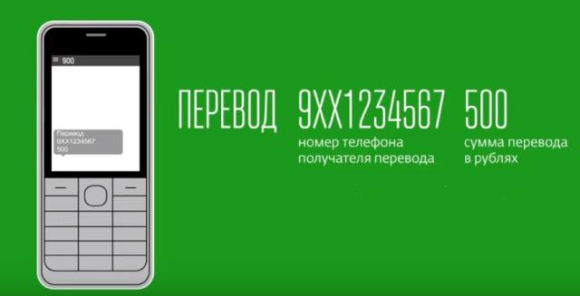 Перевод денег по номеру телефона Сбербанк 900